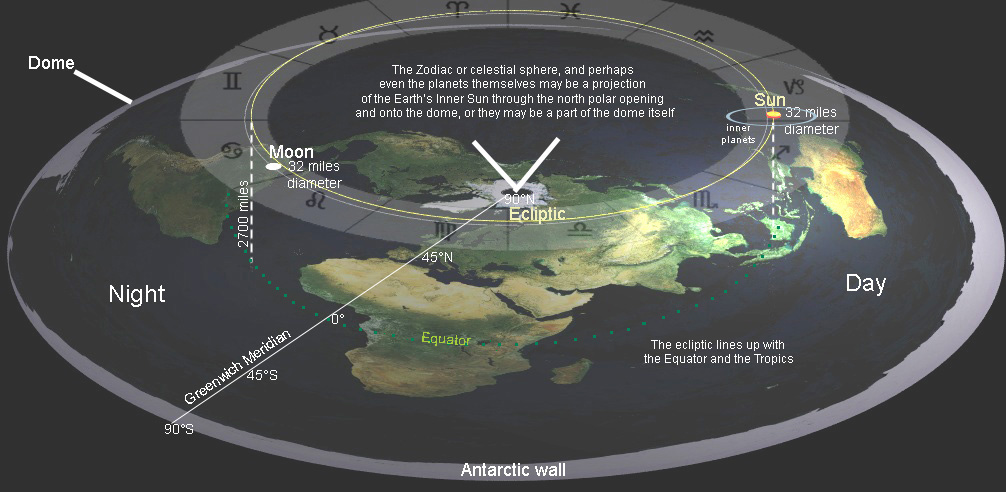 The mother of all conspiracies the flat earth hypothesis the recent rise of the flat earth movement and those pushing the flat earth theory has taken the webosphere and blogosphere by storm it is i would say malvernweather Choice Image